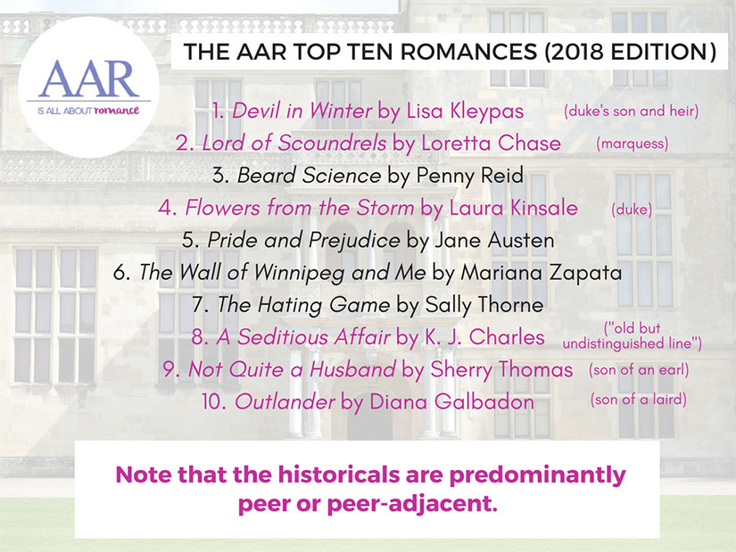 AAR-top-ten-romance-peerage