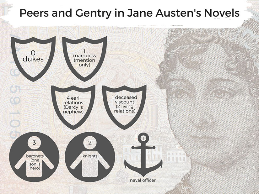 jane-austen-non-peerage-historical-chronotope