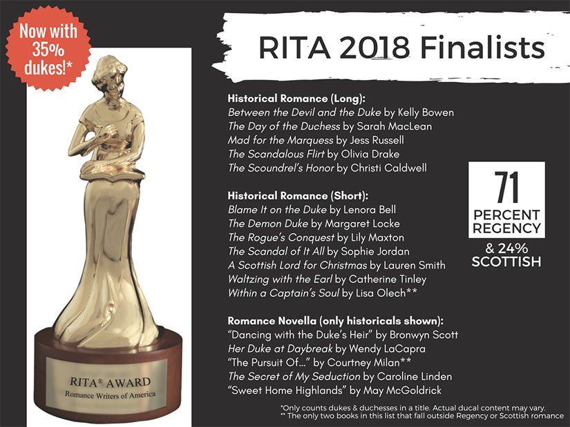 RITA-2018-duke-regency-chronotope