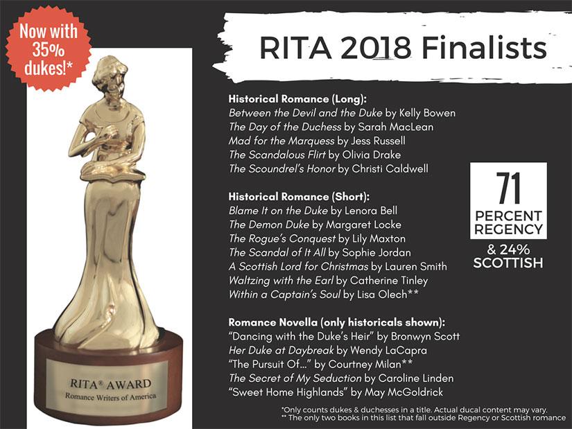 RITA-2018-duke-regency-chronotope