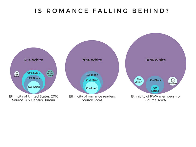 readership-compared-ethnicity-population