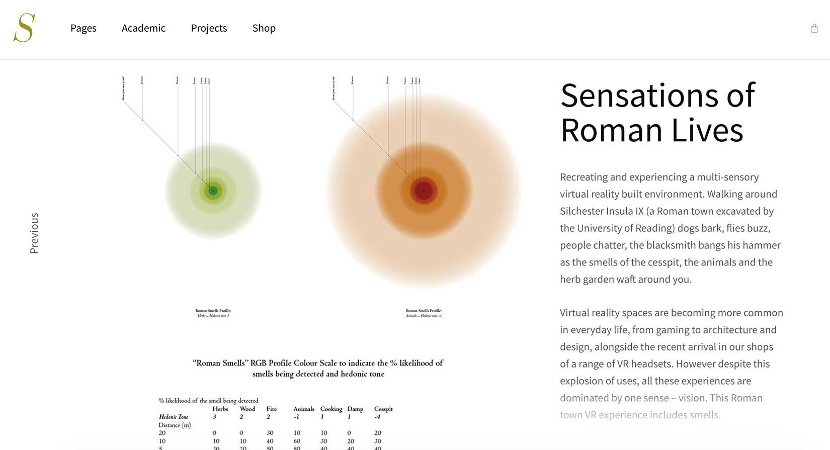 kate-mclean-sensory-maps